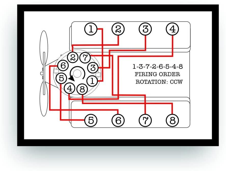 Cách xác định thứ tự nổ của động cơ đốt trong.jpg