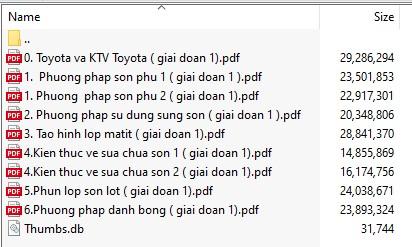 Trọn bộ tài liệu đào tạo Kỹ thuật sơn của TOYOTA STEP 1.jpg..jpg.jpg